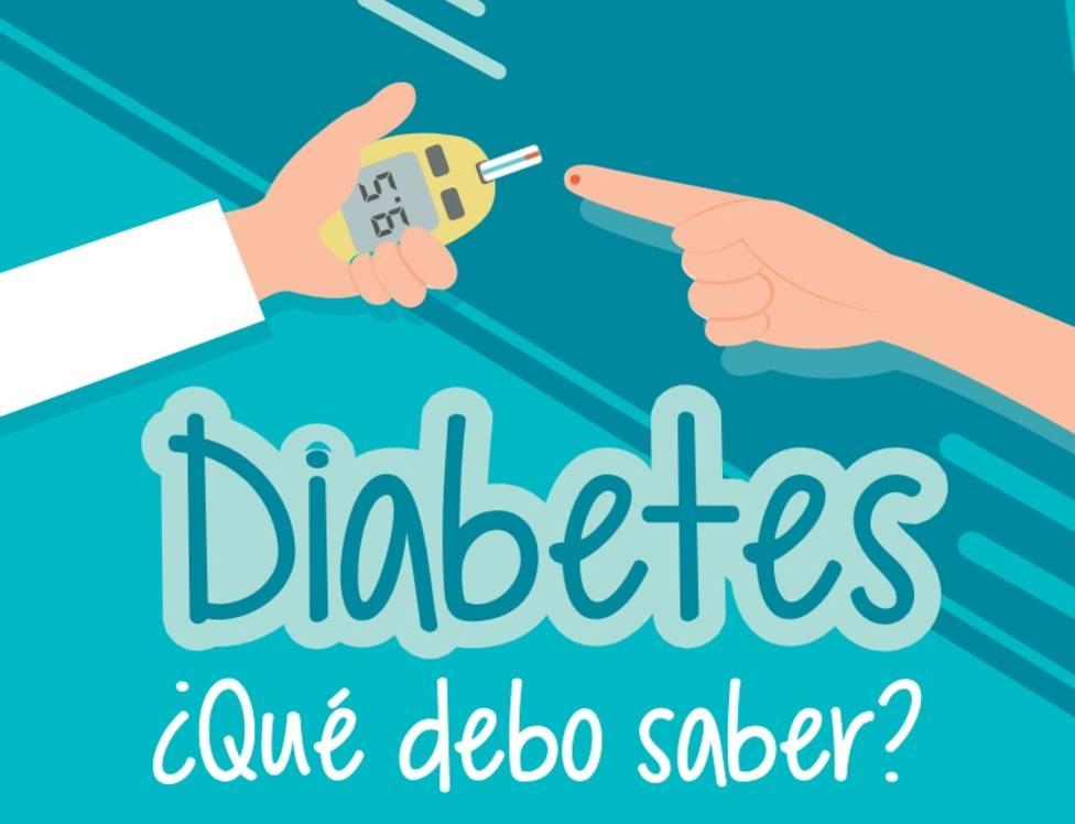En la sede burgalesa se realizará un test de detección precoz de diabetes tipo 2