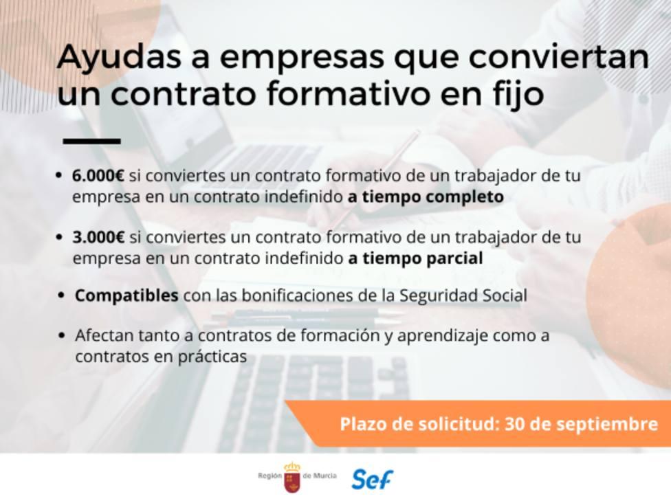 Las empresas ya pueden pedir una ayuda de 6.000 euros por hacer fijo un contrato formativo
