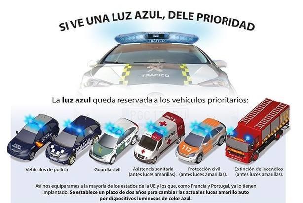 La nueva norma de tráfico de la que alerta la Guardia Civil y de la que aún no te has enterado