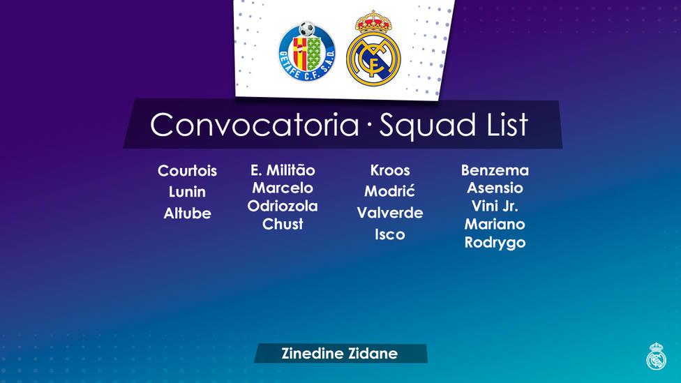 Convocatoria del Real Madrid ante el Getafe