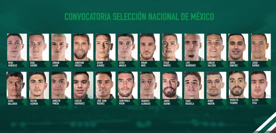 Tata Martino ofrece su primera lista como seleccionador de México con jugadores de la liga local