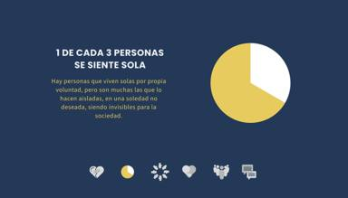 ctv-pdw-infografia personas-que-se-sienten-solas