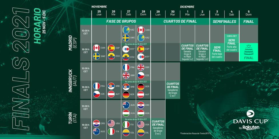 Calendario Copa Davis