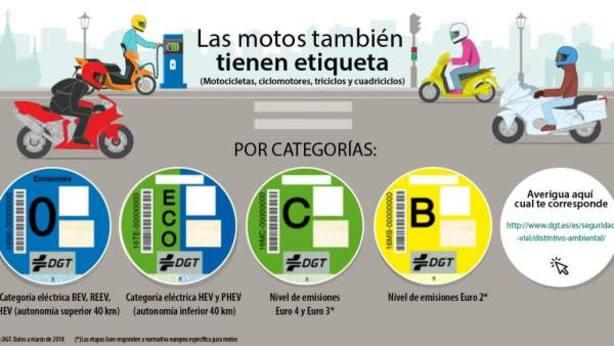 La DGT ya diferencia motos y ciclomotores según sus emisiones