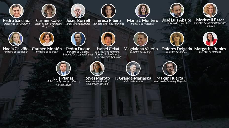 El Gobierno de Sánchez y las otras 4 noticias con las que empezar este jueves