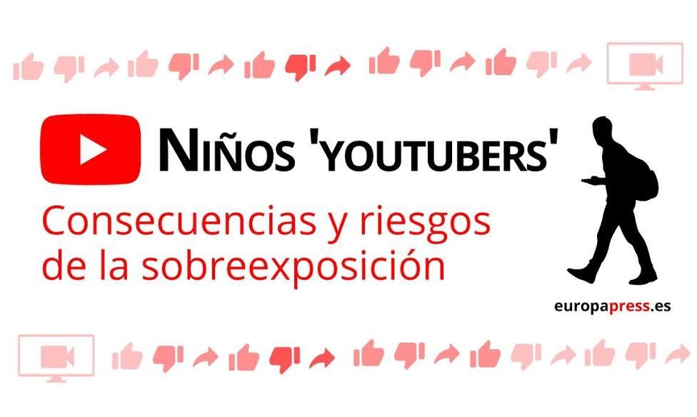 Niños youtubers: riesgos de desprotección, acoso y abuso por la sobreexposición