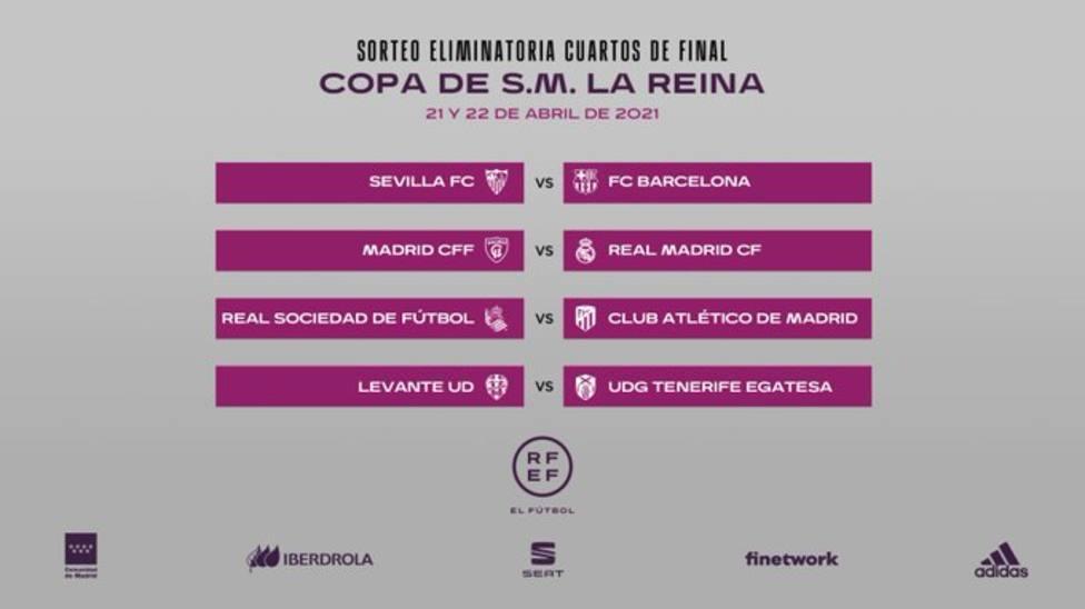 Sevilla-Barça, Madrid CFF-Real Madrid, Real Sociedad-Atléticoy Levante-Granadilla, duelos de cuartos