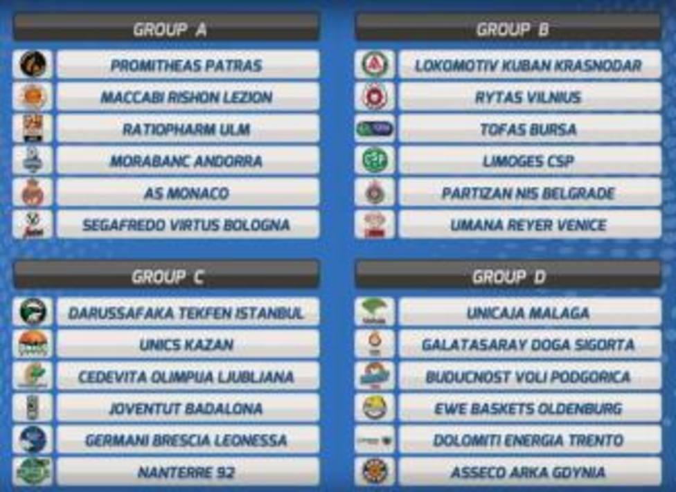 Galatasaray turco, Buducnost de Montenegro, Oldenburg alemán, Trento de italia y Arka Gdynia polaco, rivales.