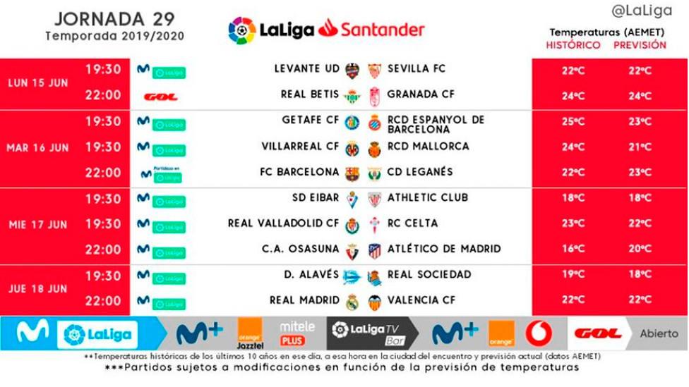 Horarios de la jornada 29 en LaLiga Santander