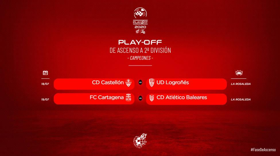 Playoff Ascenso