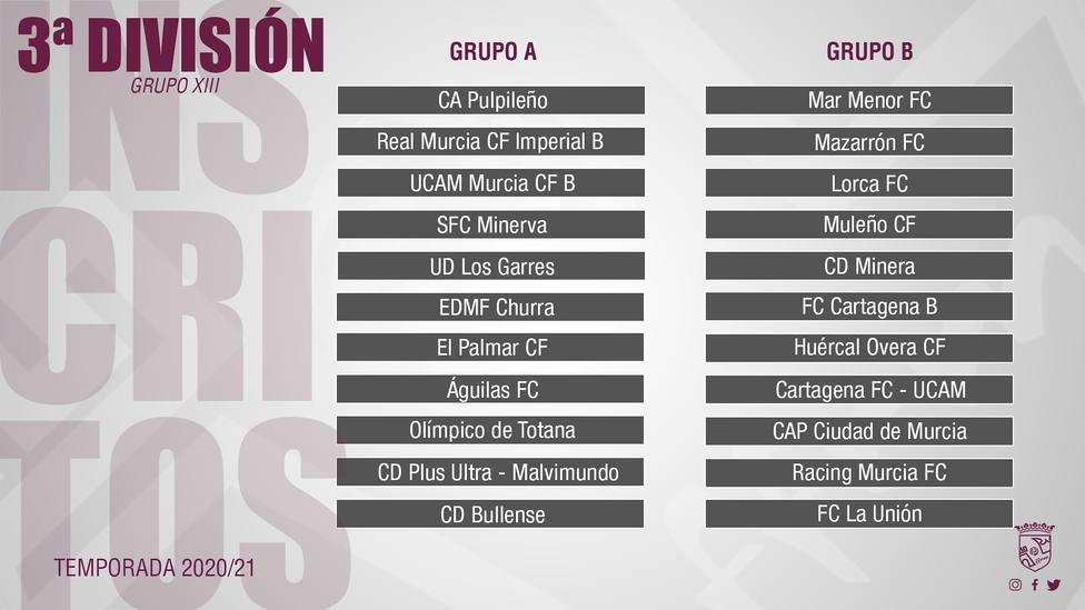 La FFRM da a conocer los subgrupos del Grupo XIII de Tercera División