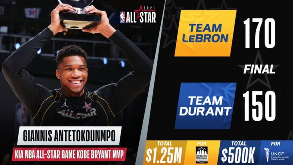 El Team LeBron se lleva la victoria en el Partido de las Estrellas con Antetokounmpo como MVP