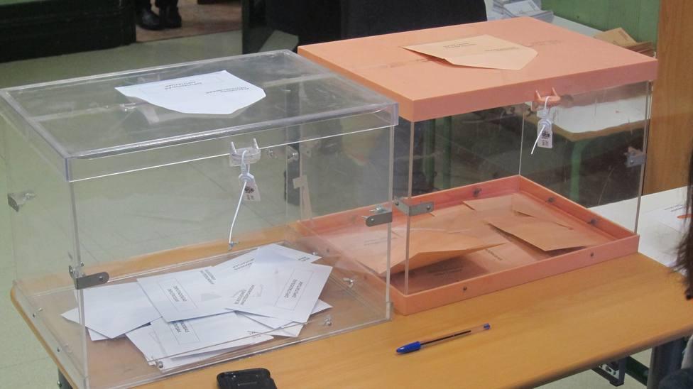 La participación sólo baja dos puntos respecto a abril y la abstención se queda en el 30%