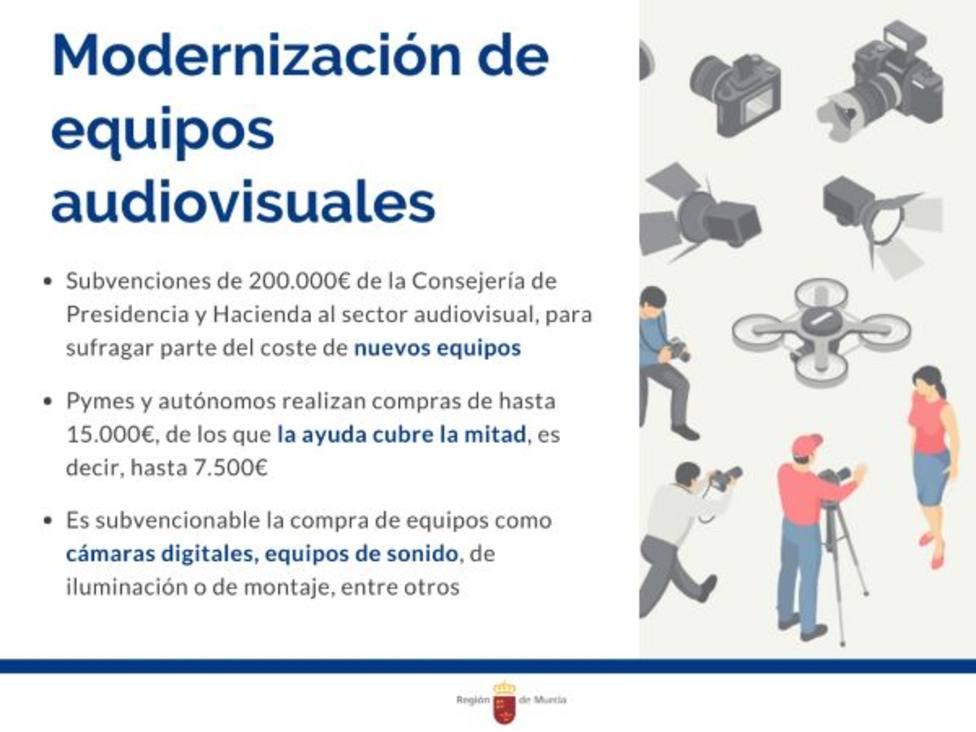 ctv-h48-106291-20201115ayudas-audiovisuales