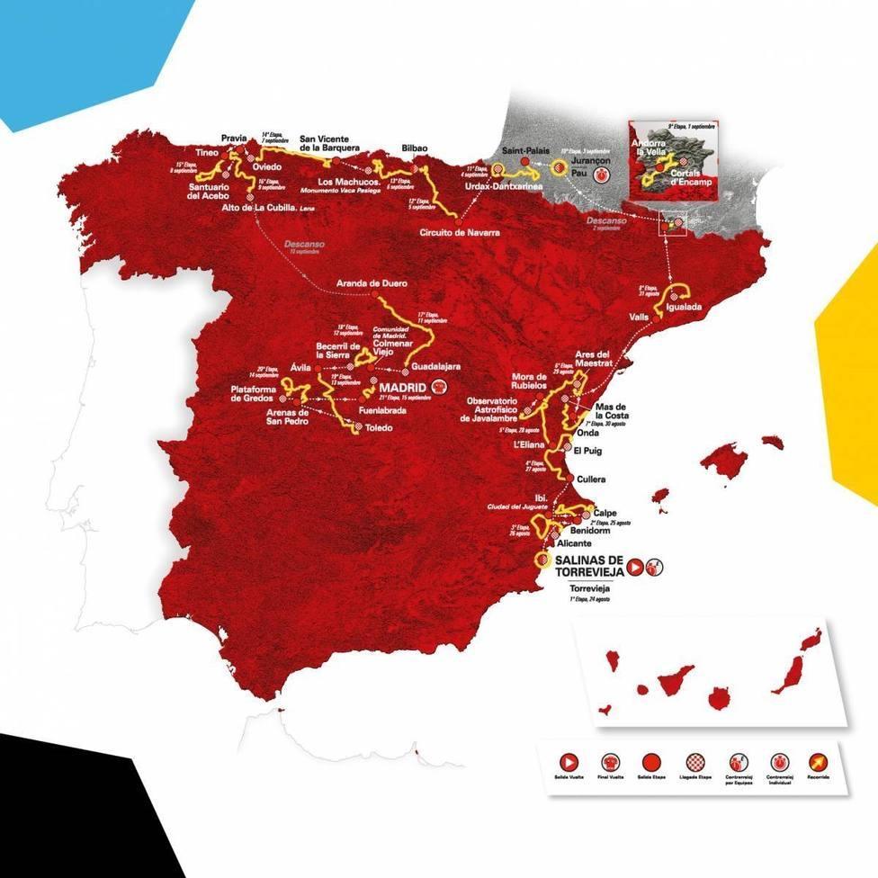 Recorrido de la Vuelta a España de 2019