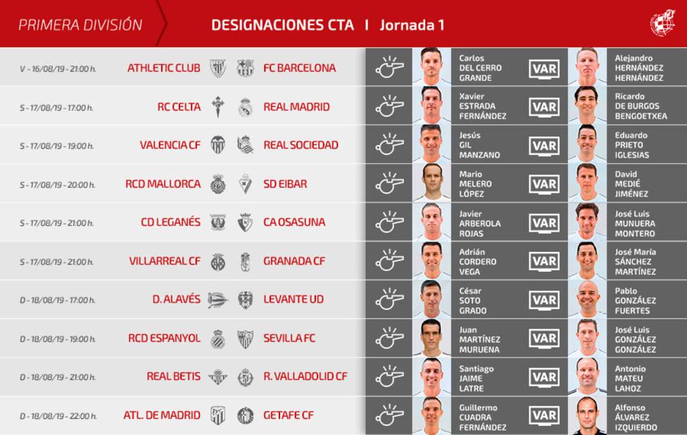 El colegiado José María Sánchez Martínez comenzará la liga 19/20 actuando de VAR en el Villarreal - Granada