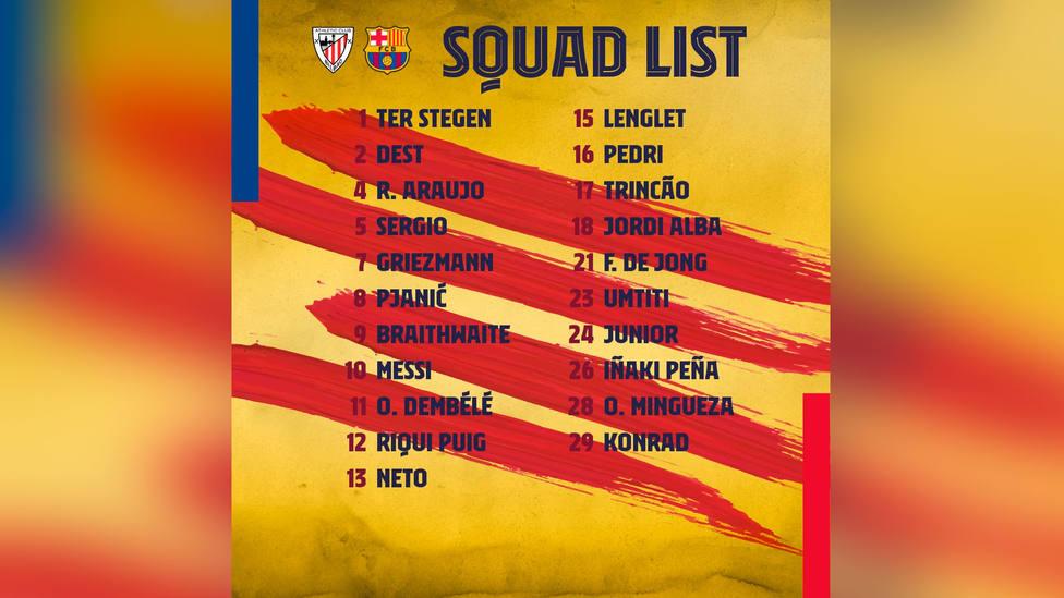 Lista de convocados del Barcelona frente al Athletic en San Mamés (miércoles, 6 de enero a las 21 horas)