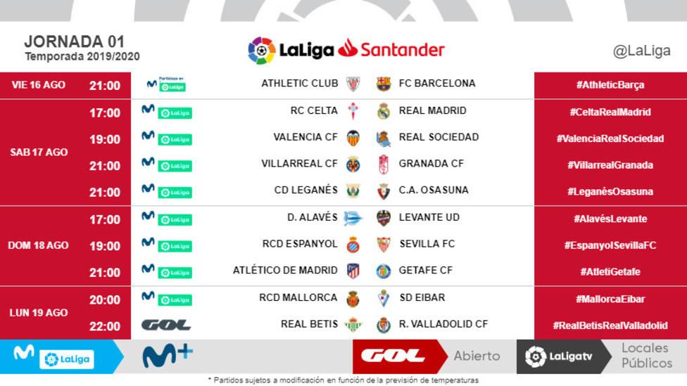 Jornada 1 de la Liga Santander 2019 / 2020