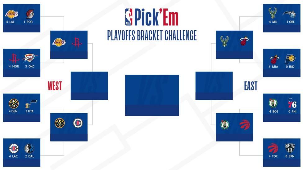 Cuadro semifinales playoff NBA