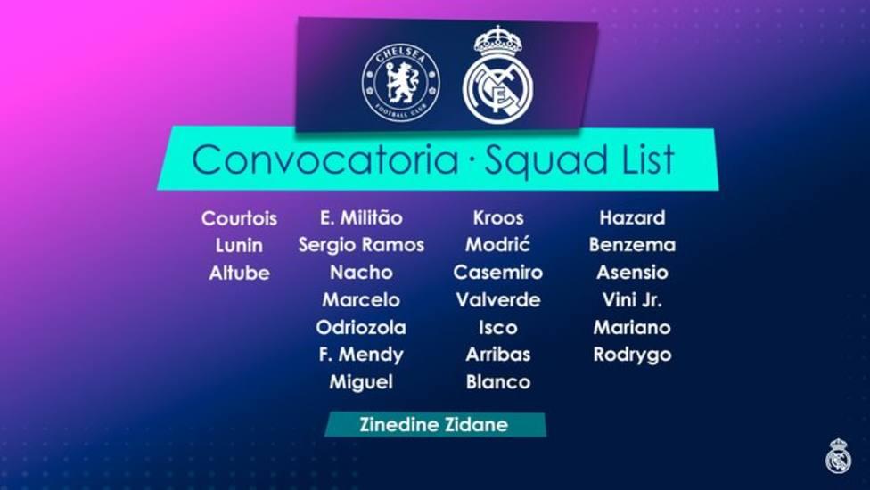 Convocatoria Real Madrid para viajar a Londres