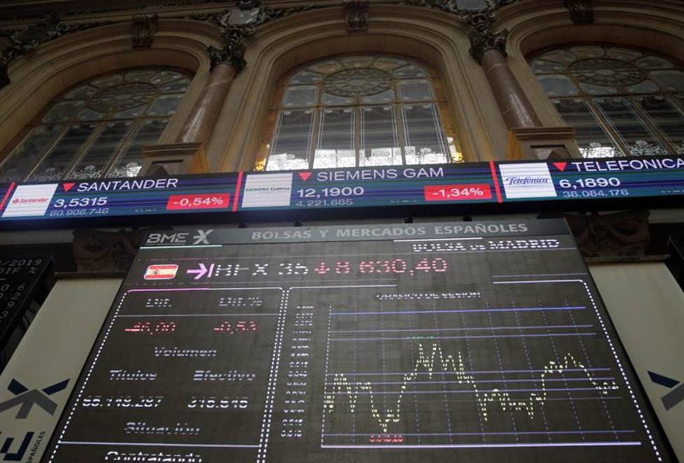 Las menores presiones comerciales impulsan un leve rebote, pero la Bolsa sigue sin recuperar los 8.700 puntos