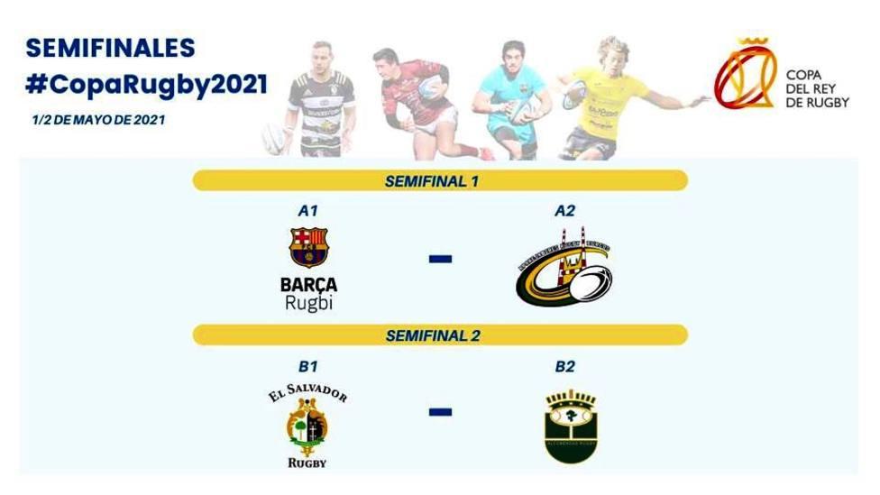 Barça-Burgos y El Salvador-Alcobendas, semifinales de la Copa del Rey de rugby