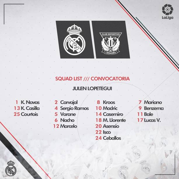 Convocatoria Real Madrid