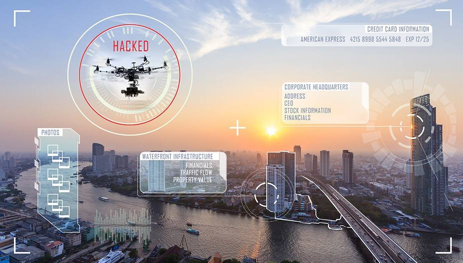 Identifican un fallo de seguridad en la plataforma y la aplicación de drones DJI