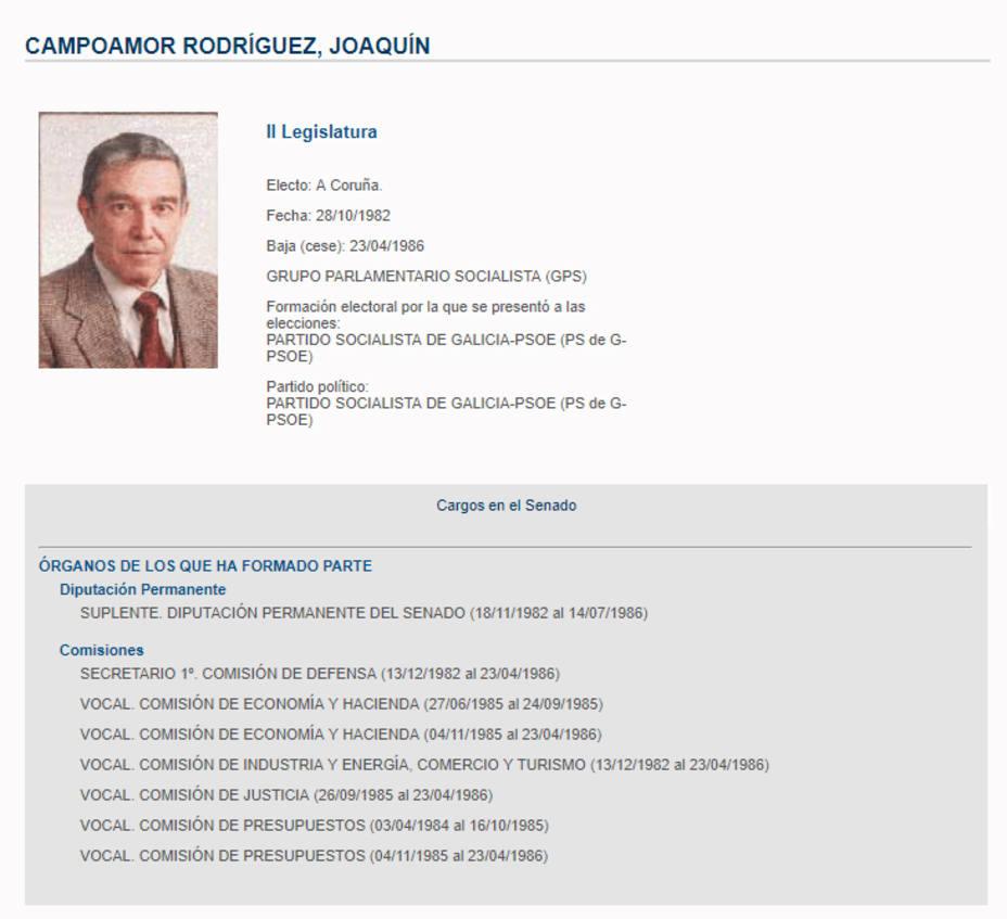 Ficha de Joaquín Campoamor en la página web del Senado