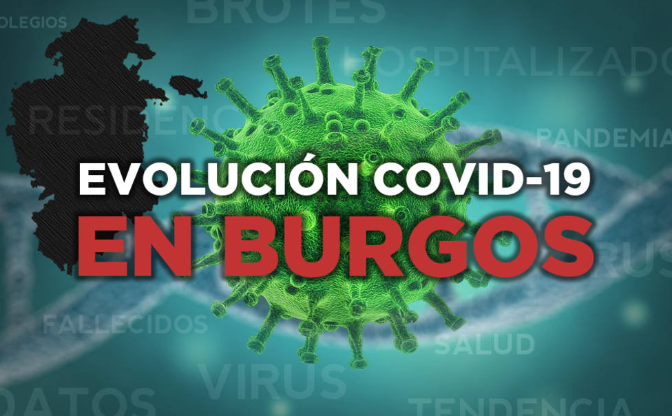 COVID EVOLUCION BURGOS
