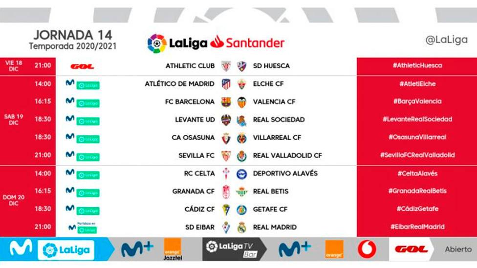 Horarios de la jornada 14ª de LaLiga Santander