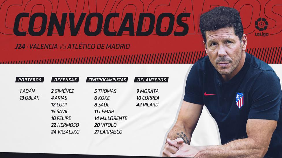 Morata, en la lista de Simeone para viajar a Valencia