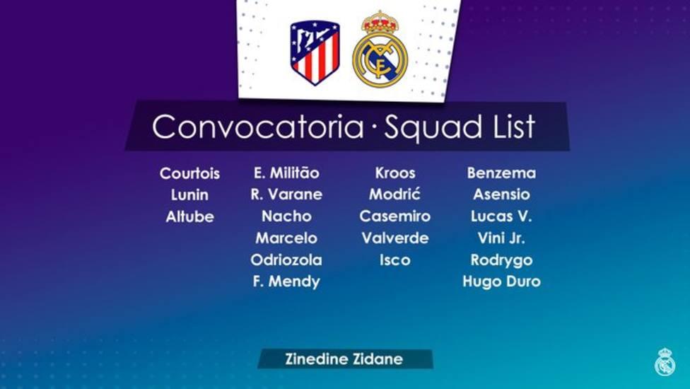 Convocatoria Real Madrid ante el Atlético