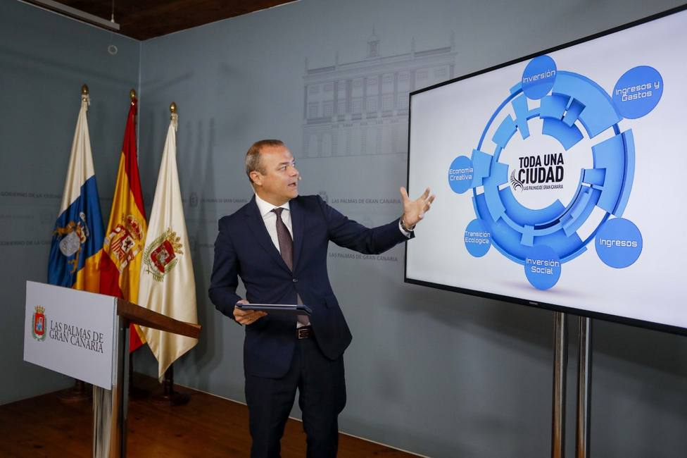 PRESUPUESTO LAS PALMAS GRAN CANARIA 2020