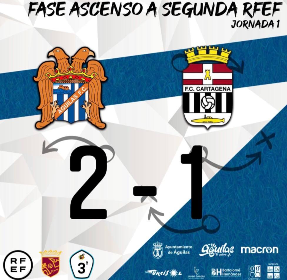 Kalu Uche lleva al Águilas FC al liderato