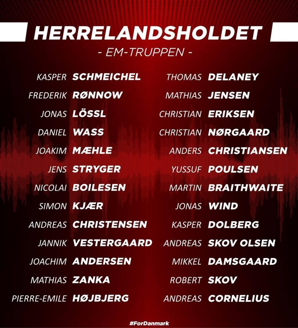 Convocatoria Dinamarca Eurocopa 2020
