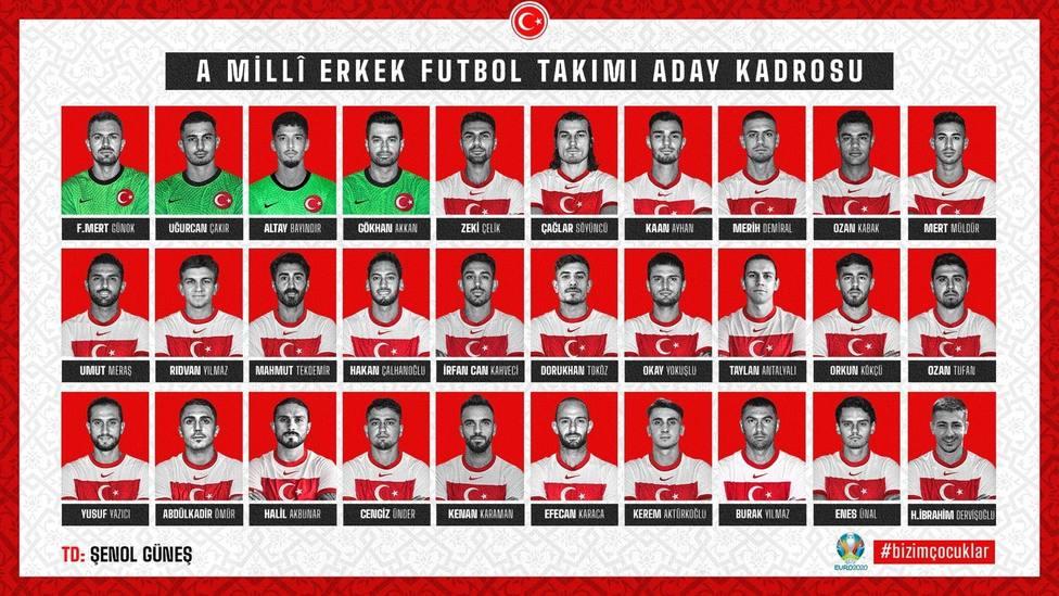 Convocatoria Turquía 2020