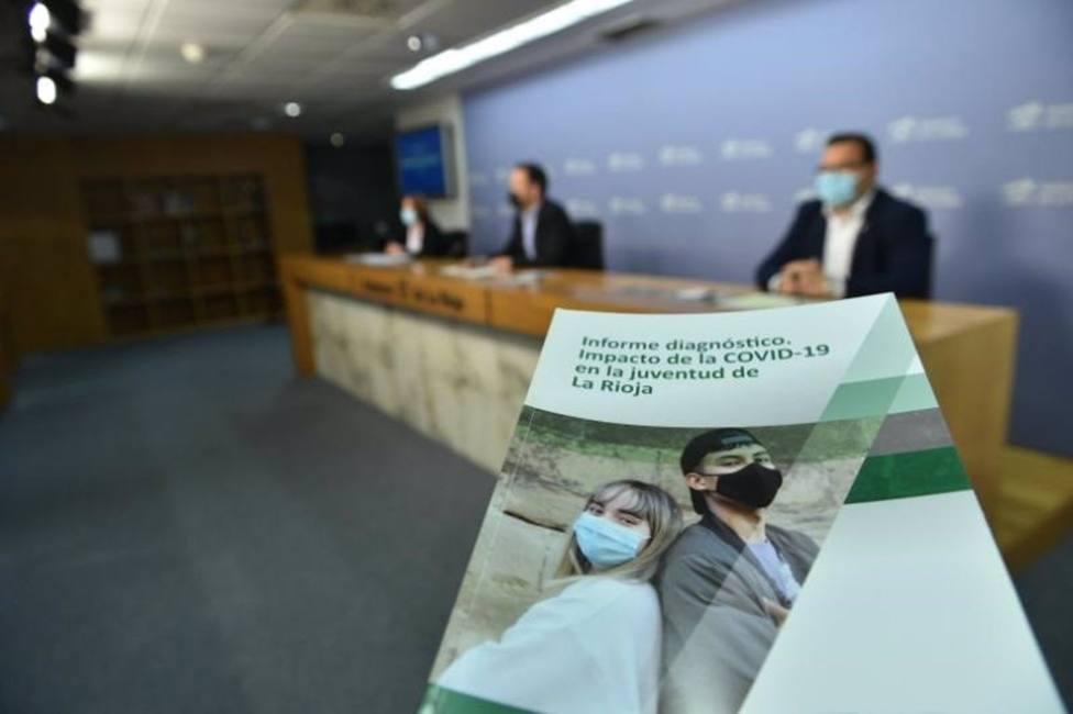 El 45% de los jóvenes riojanos sufrió tristeza y desidia en el periodo más duro de la pandemia