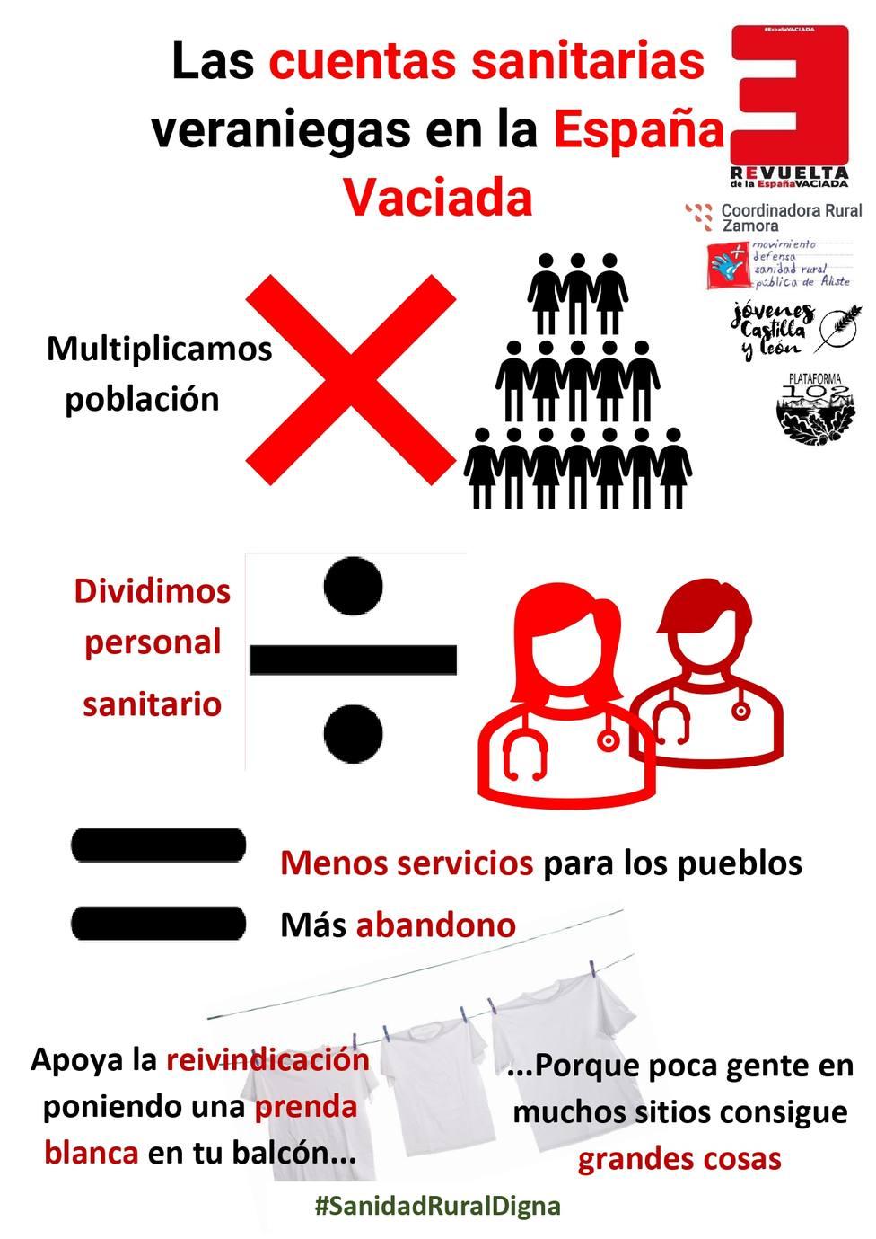 cartel-cuentas-sanitarias-zamora page-0001
