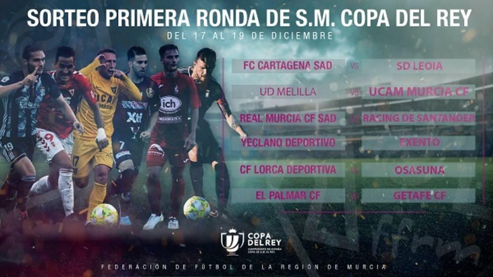 Enfrentamientos de los equipos murcianos en Copa del Rey