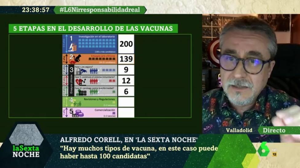 Vacuna LaSexta Noche