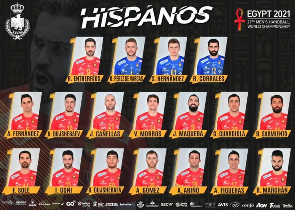 Lista de Hispanos