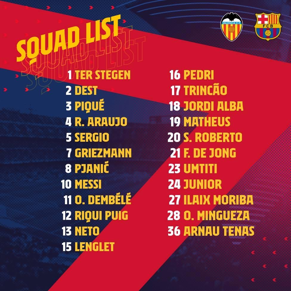 Convocatoria Barcelona para el partido ante el Valencia
