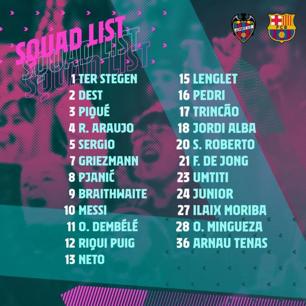 Convocatoria Barcelona ante el Levante