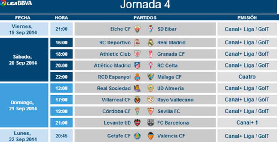 La Liga da a conocer los horarios de la 4ª, 5ª y 6ª jornada ...