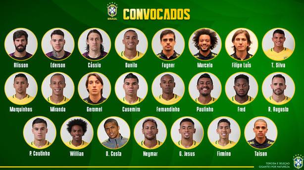 Lista de convocados por la selección de Brasil para el Mundial de Rusia (@CBF_Futebol)