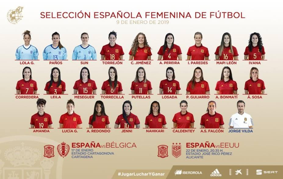 Lista España