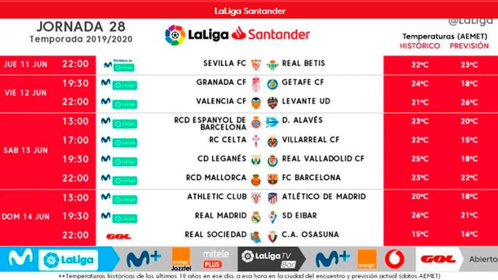 Horarios de la jornada 28 de LaLiga Santander