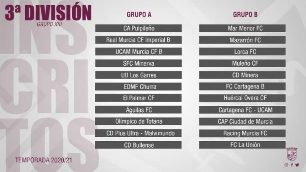 Los 22 equipos de Tercera División murciana quedan divididos en dos subgrupos