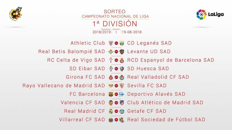 Calendario La Liga 2019.Calendario Completo De La Temporada 2018 2019 Laliga Santander Cope